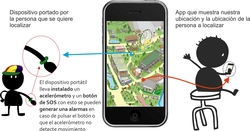 Sistema de localización por GPS